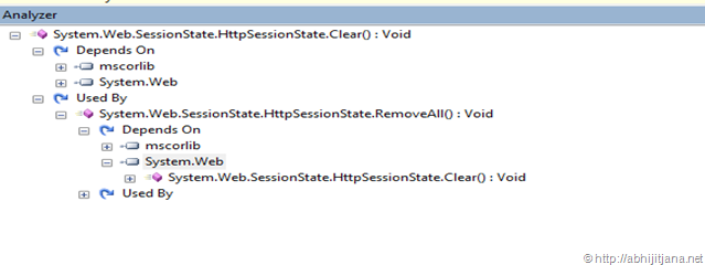 "ASP NET Internals : ""Clearing ASP NET Session Variables"" a in-depth"