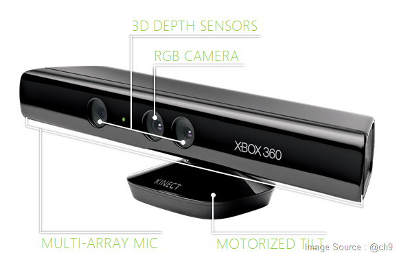 Development With Kinect  NET SDK (Part I) – Installation and