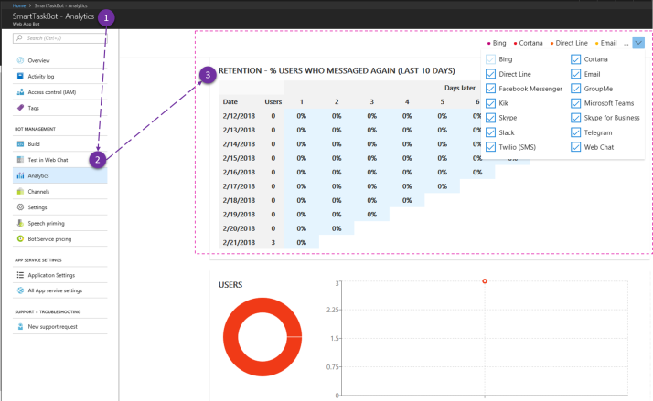 Bot Analytics from Azure Bot Services